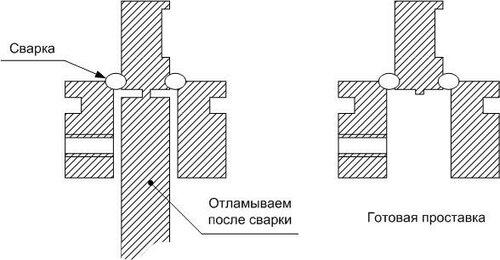 https://img-fotki.yandex.ru/get/483372/17832738.e/0_1e4551_251c09c2_L.jpg