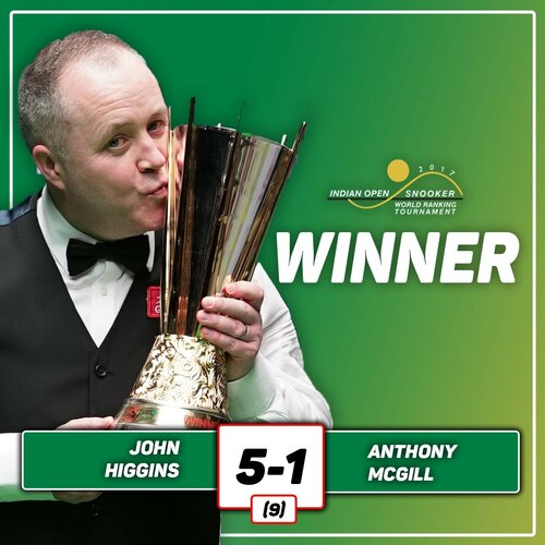 John Higgins_победитель_Indian Open2017_00