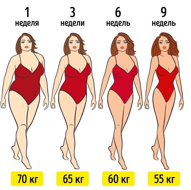 Смешные советы охудеющим