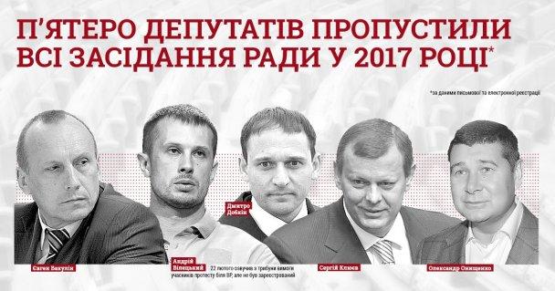 Пятеро депутатов так инедошли доРады в нынешнем 2017г.