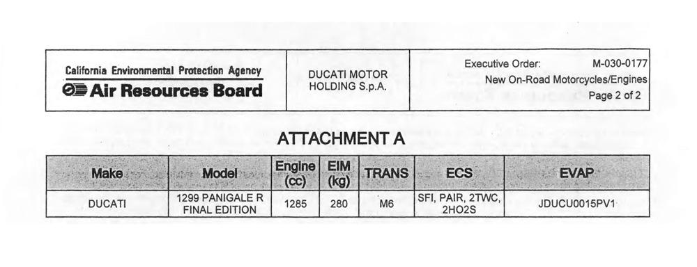 Мотоцикл Ducati 1299 Panigale R Final Edition засветился в документах CARB