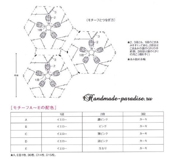 Схемы вязания крючком сидушек и ковриков (1)