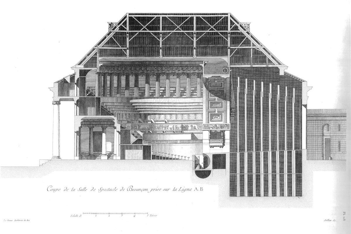 Клод Николя Леду, театр в Безансоне, продольный разрез