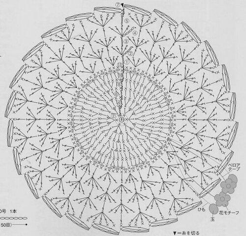 Схема шапочки крючком