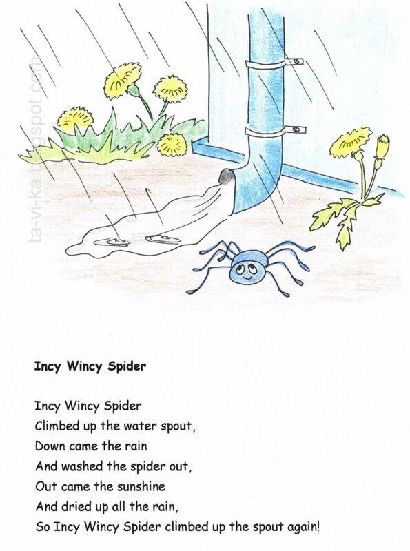 стихотворение про паука по английски