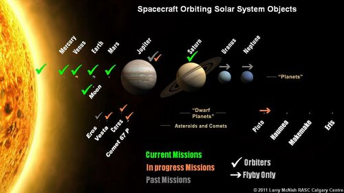 dwarf planets in our solar system - 1024×576