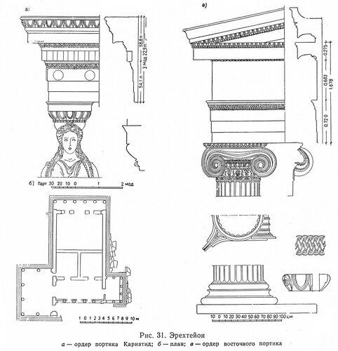 Чертежи ионического ордера Эрехтейона на Афинском акрополе, ордер портика Кариатид и восточного портика