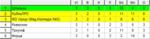 3 тур 3 «Чемпионата ЖФЛ». Второй дивизион