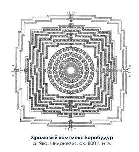 Боробудур, план