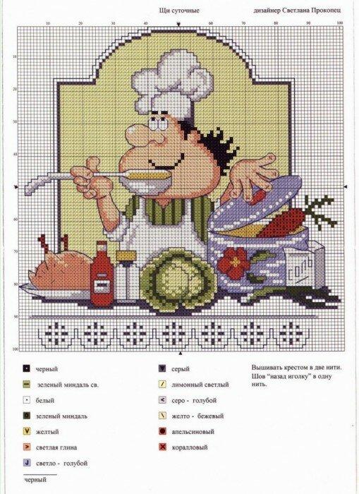 """Часть 2. Обложка для кулинарных записей.  Схемы вышивки крестиком.   """"Часть 1. Вышиваем для кухни.Подборка схем."""