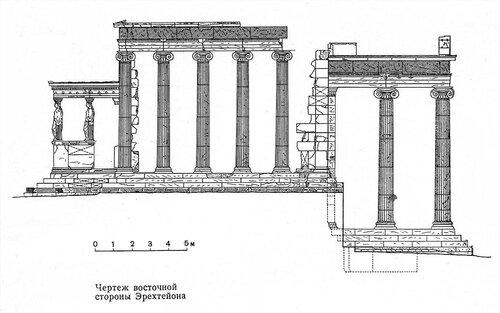 Эрехтейон на Афинском акрополе, восточный фасад