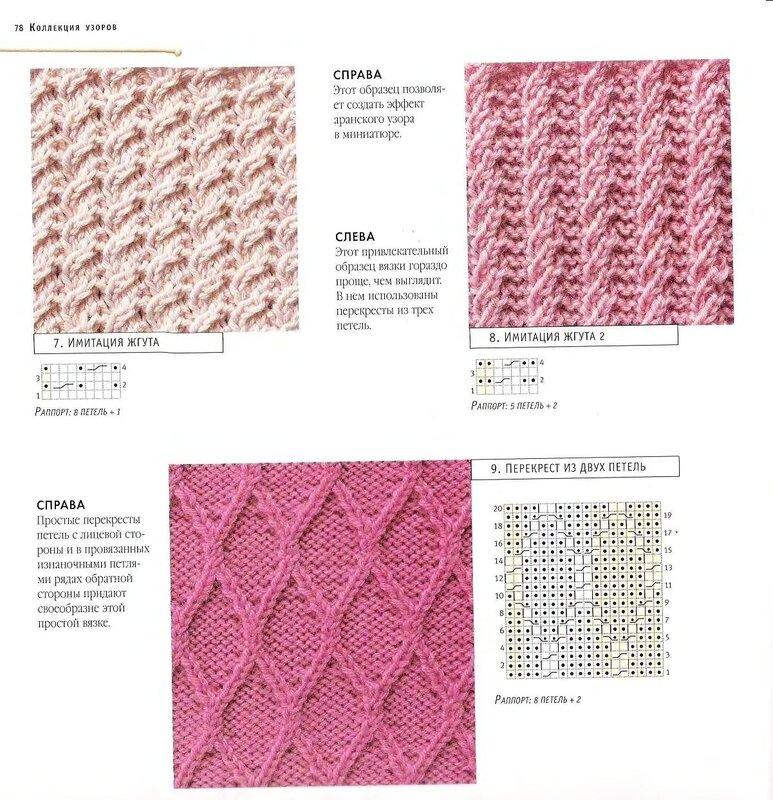Мелкие узоры спицами с описанием и схемами