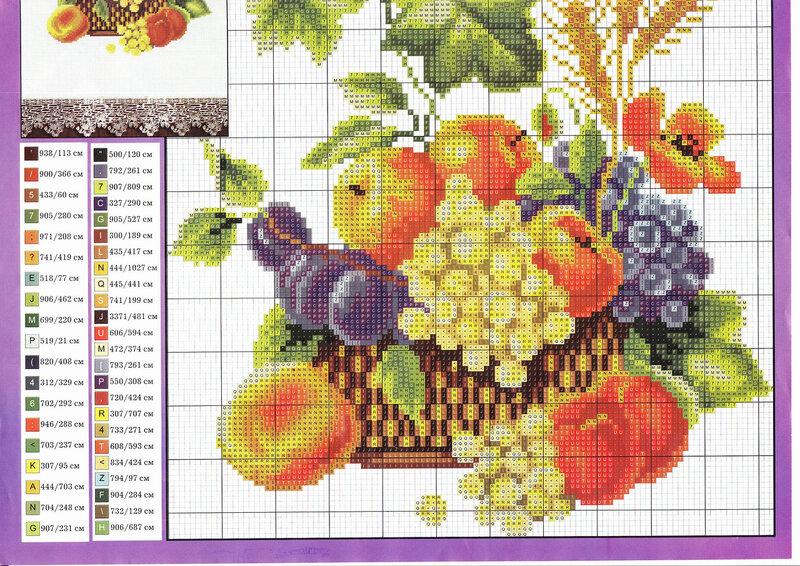 Яблочный спас вышивка крестом схема 98