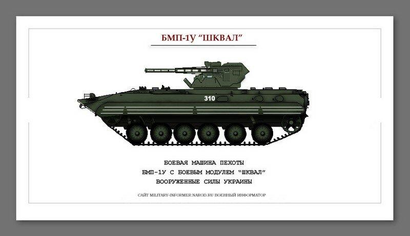 """БМП-1У """"Шквал"""""""