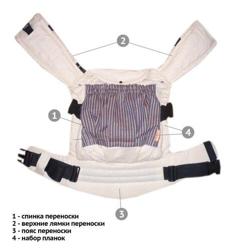 Эргономичный рюкзак - детали