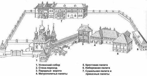 План реконструкции Крутицкого подворья