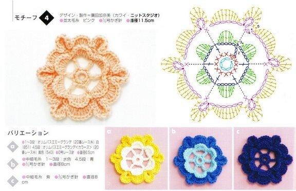 Croche Flores