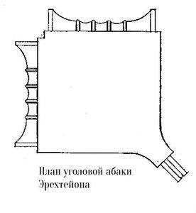 План абаки угловой колонны Эрехтейона