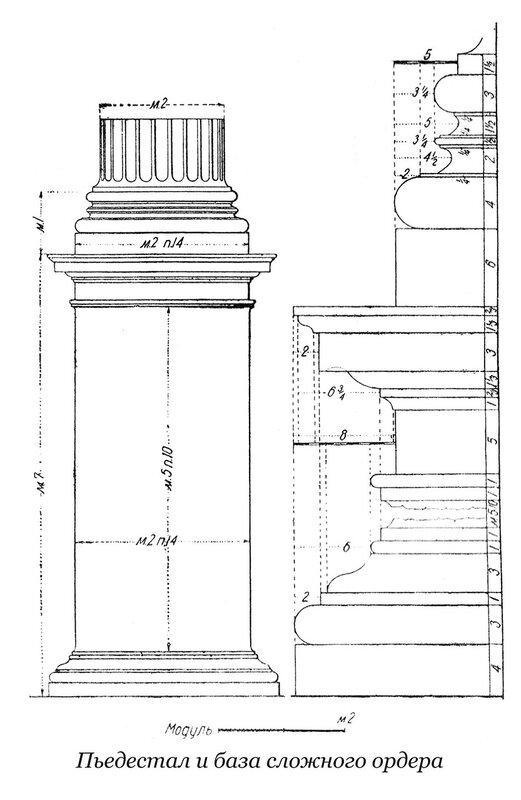 Пьедестал и база сложного ордера по Виньоле, чертеж