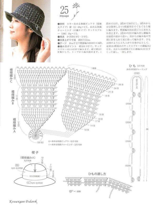Вязаные шапки 2017-2018-2017 со схемами спицами женские и