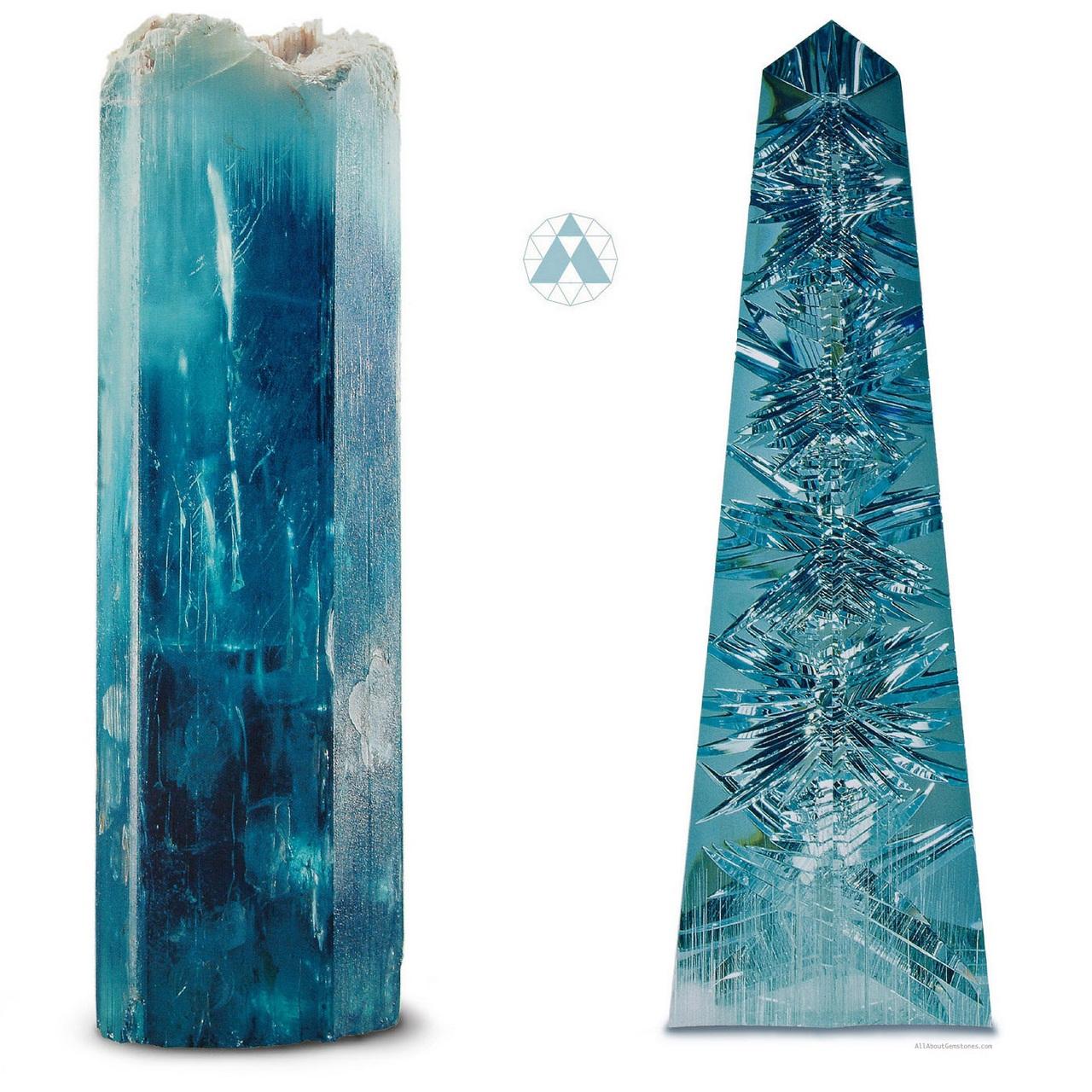 AllAboutGemstones.com - Precious Gemstones