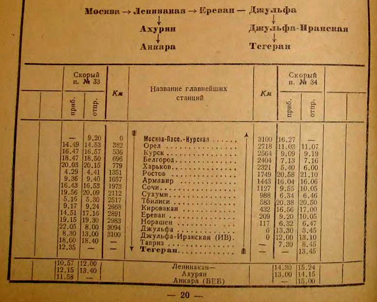 Москва Тбилиси Поезд Время