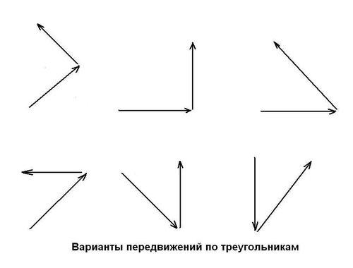Варианты передвижений по треугольникам