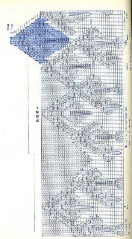 Вязание спицами - теплая кофта, араны.  Автор:Admin.