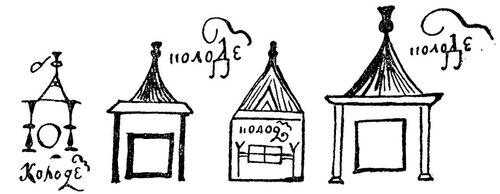 Рисунок 58а. Шатры над колодцами (из планов Москвы XVII века).