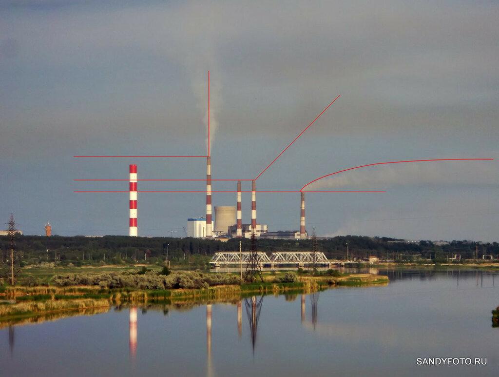 Распределение воздушных потоков в толще атмосферы