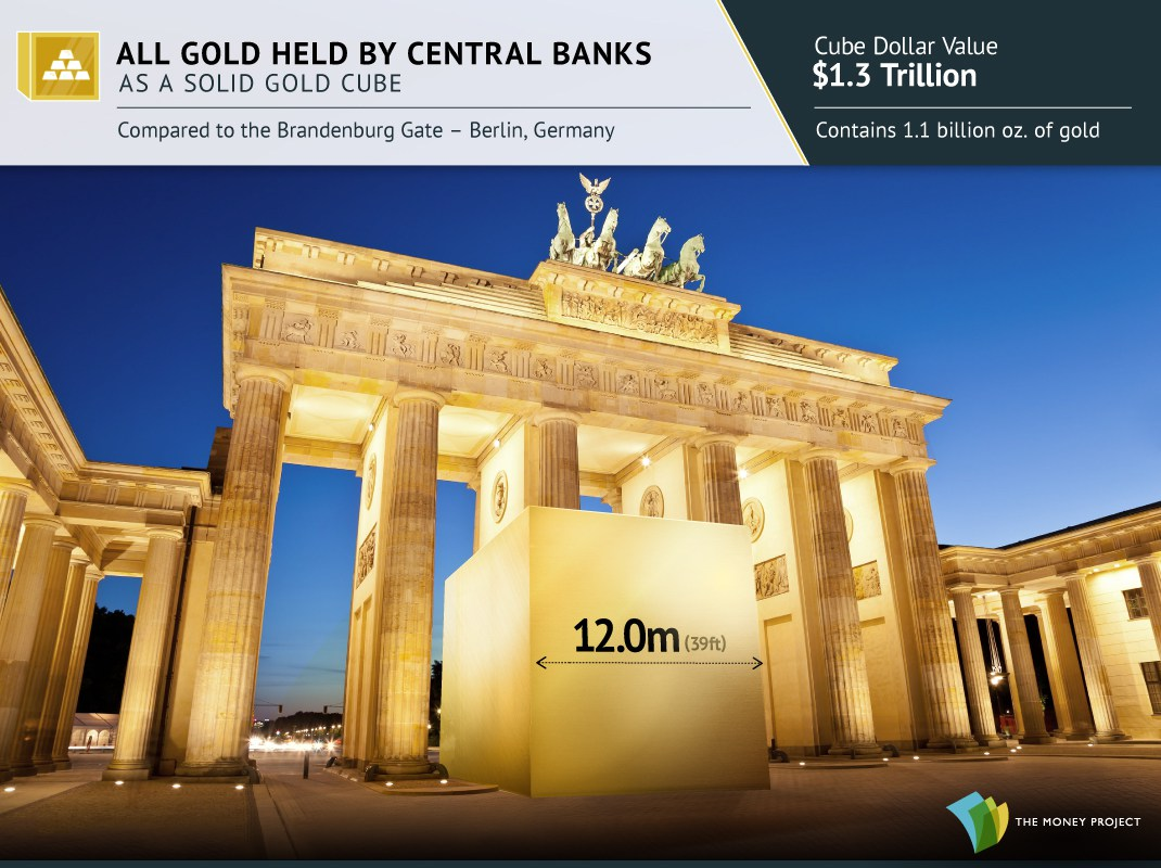 9-gold-cubes-central-banks.jpg