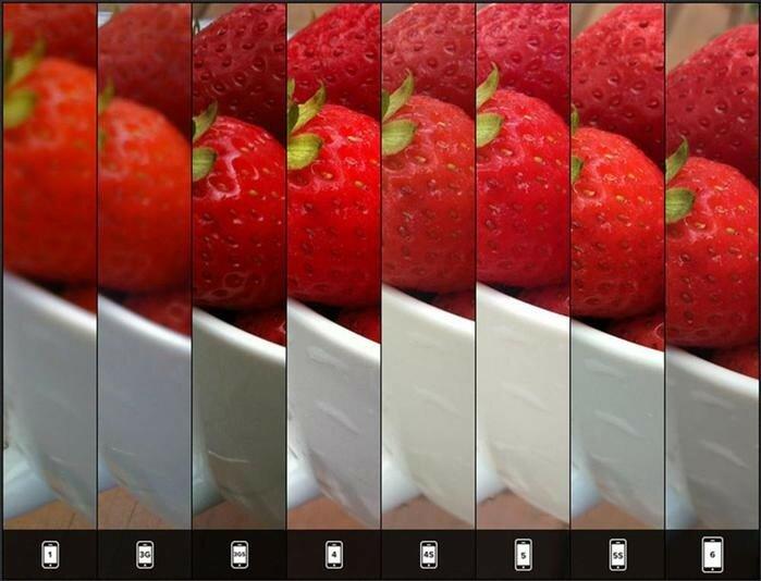 Сравнение качества фотографий   камеры разных моделей iPhone