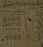 Рапорт Тульского военно-пересыльного пункта №260.jpg