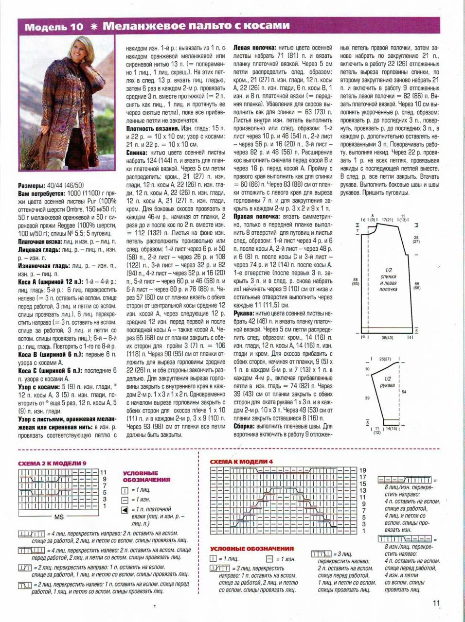Схем вязания спицами пальто для женщин