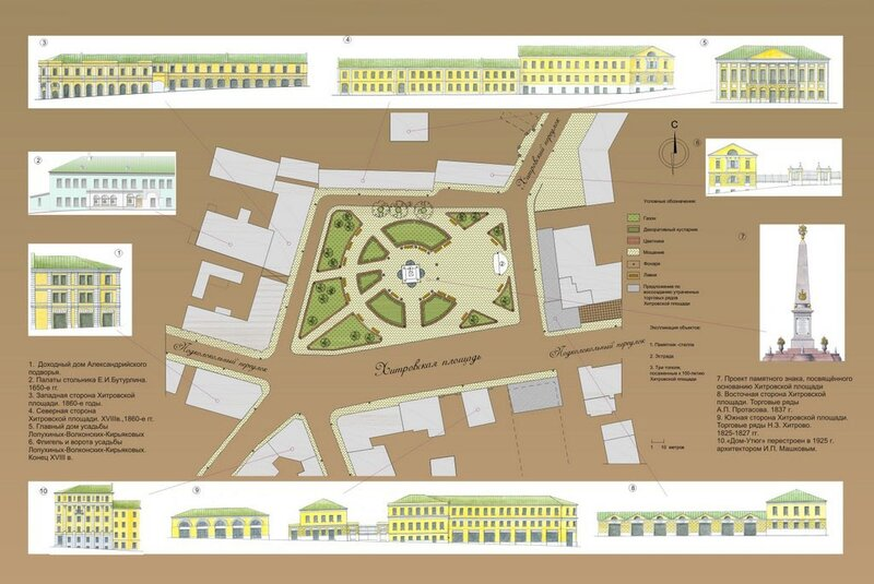 Проект возрождения Хитровской площади.