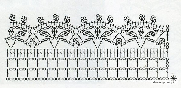 платья длинные греческие