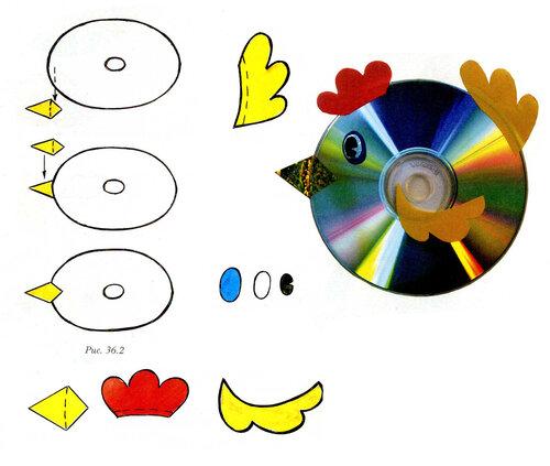 Цыплёнок из компакт диска