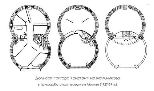 Дом-мастерская Константина Мельникова, план, архитектор Константин Мельников