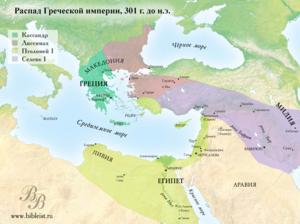 Распад Греческой империи