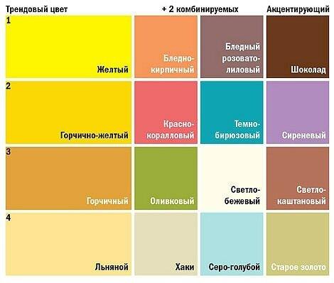 Сочетание цветов в интерьере таблица