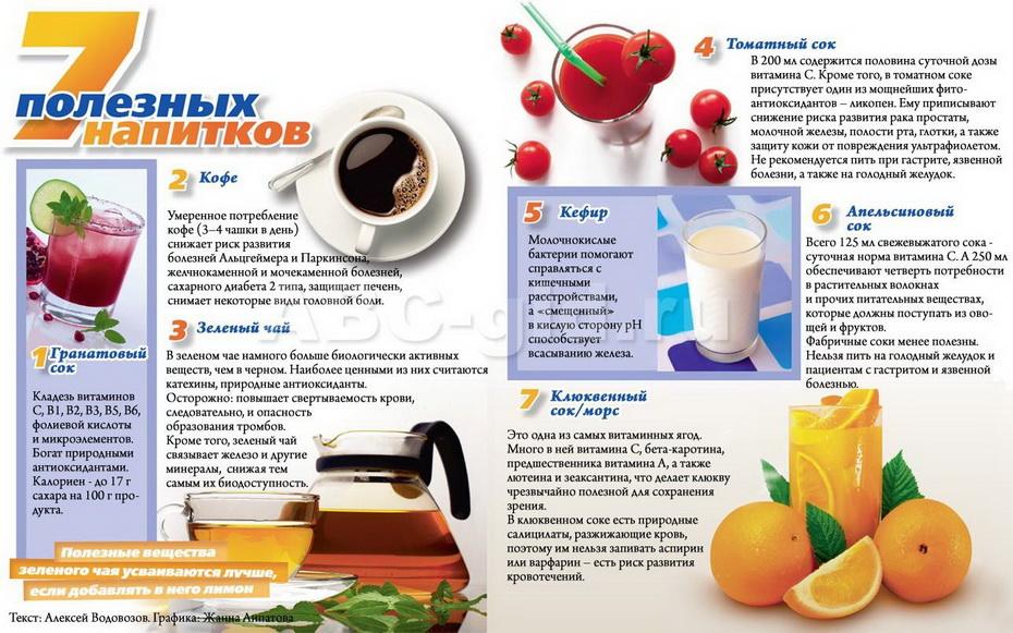Немного о жизни и для жизни.: Всё о витаминах