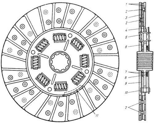 Ведомый диск сцепления УАЗ-469: 1 - фрикционные накладки, 2 - заклепки; 3 - пружина ведомого диска; 4...