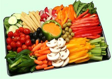Что такое диетические продукты?