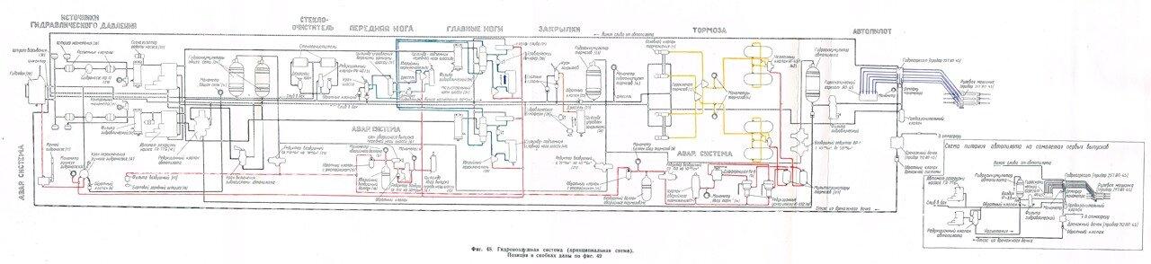 Принципиальная схема гидровоздушной системы