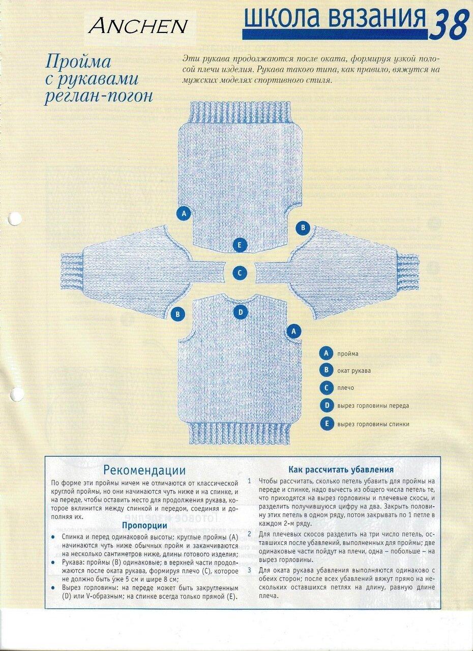 Вяжем рукав реглан спицами: расчет петелек и процесс вязания 16