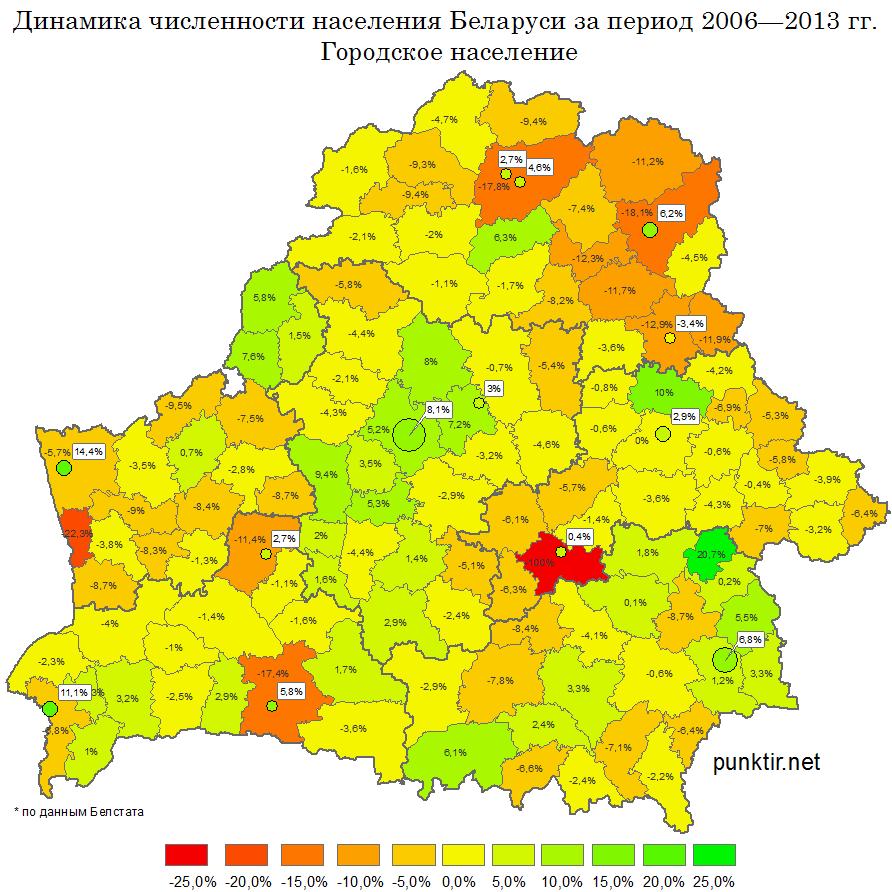 Динамика размещения населения по территории республики беларусь ( в % к общей численности населения