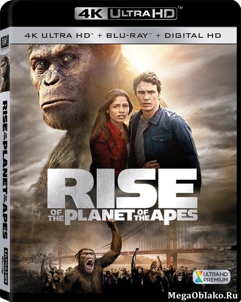 Восстание планеты обезьян / Rise of the Planet of the Apes (2011) | UltraHD 4K 2160p