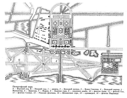 Петергоф, план садово-паркового ансамбля