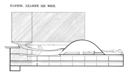 ЦК ФКП (Французской коммунистической партии), архитектор Оскар Нимейер