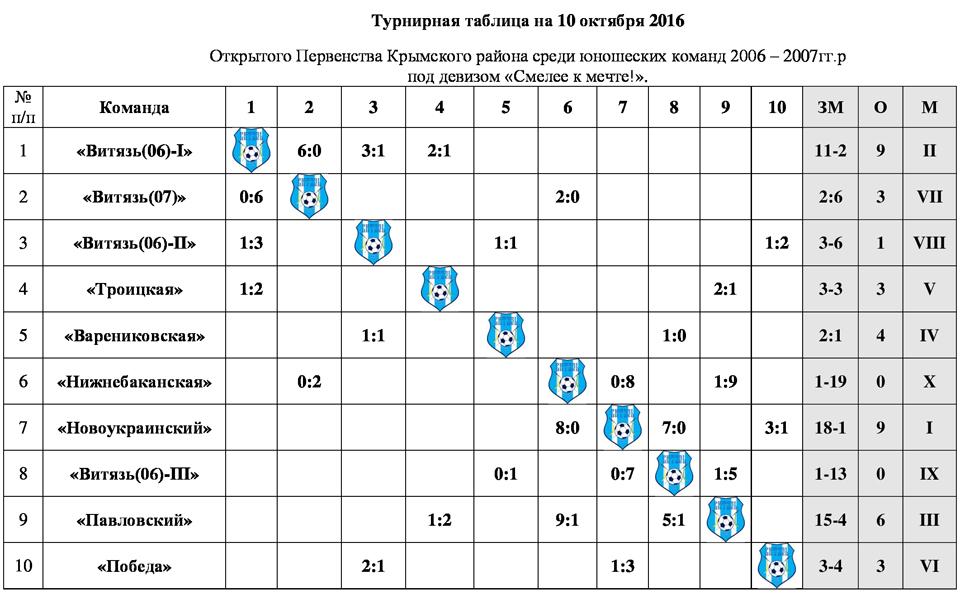 Турнирная-таблица_2006-2007._тур-09.jpg